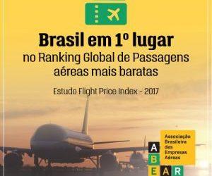 Brasil tem as passagens aéreas domésticas mais baratas do mundo
